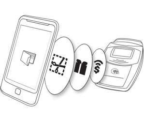 NFC платежи — алгоритм работы на примере МТС
