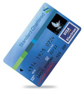 Процесс оплаты пластиковой картой в интернет-магазине