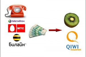 Как перевести деньги на Киви с Билайна, Мегафона, МТС или Теле2